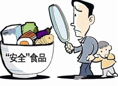 食品新万博manbetx官网登录安全